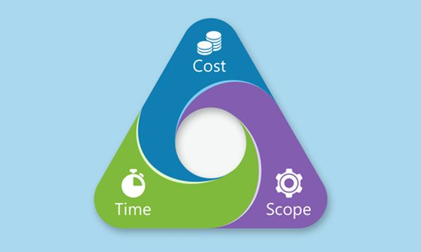 Jak úspěšně řídit projekt v 5 fázích?